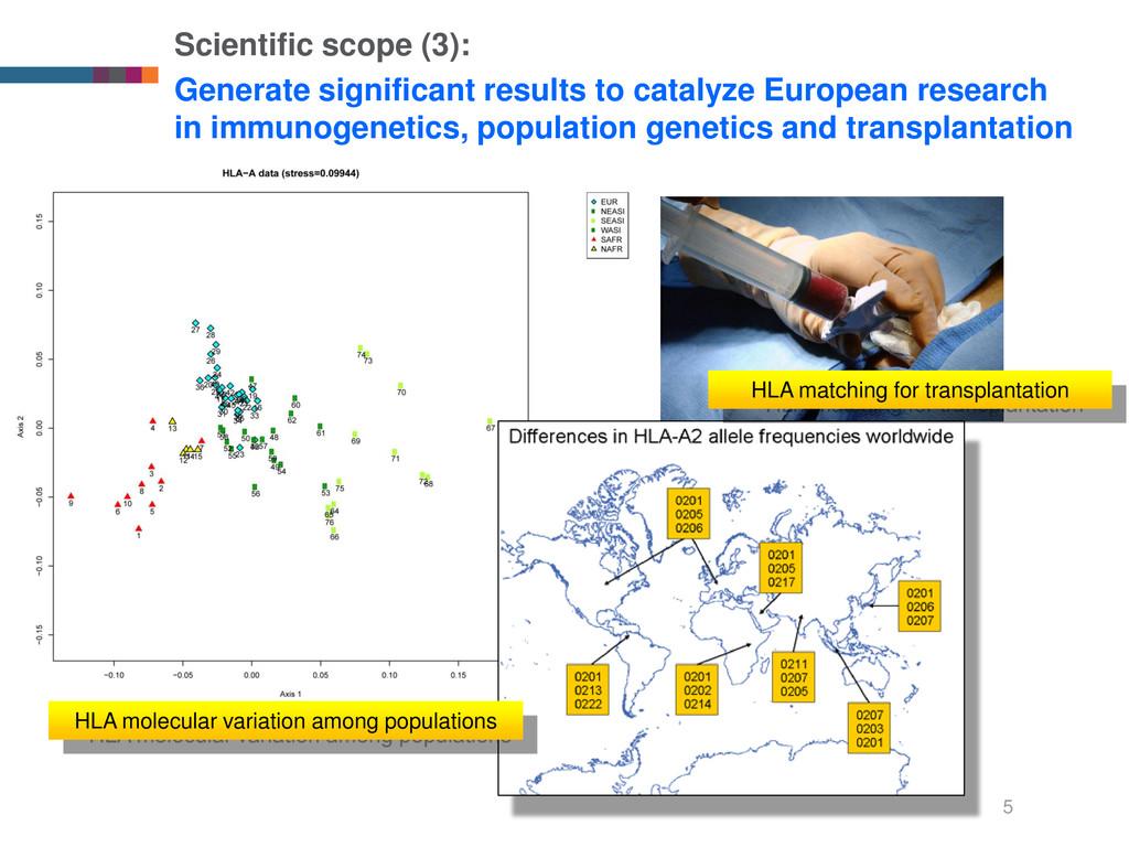 Scientific scope (3): Generate significant resu...