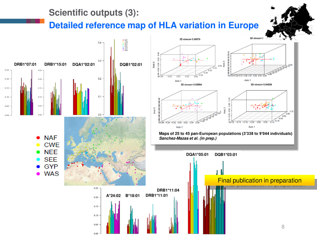 Scientific outputs (3): Detailed reference map ...