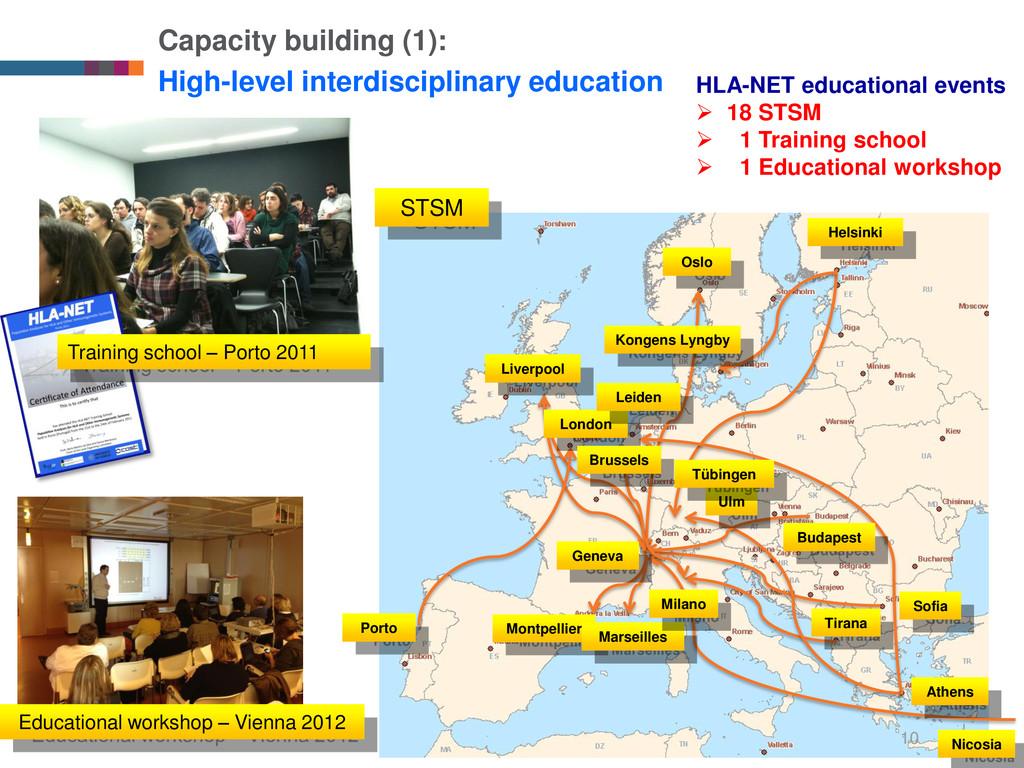 10 Capacity building (1): High-level interdisci...