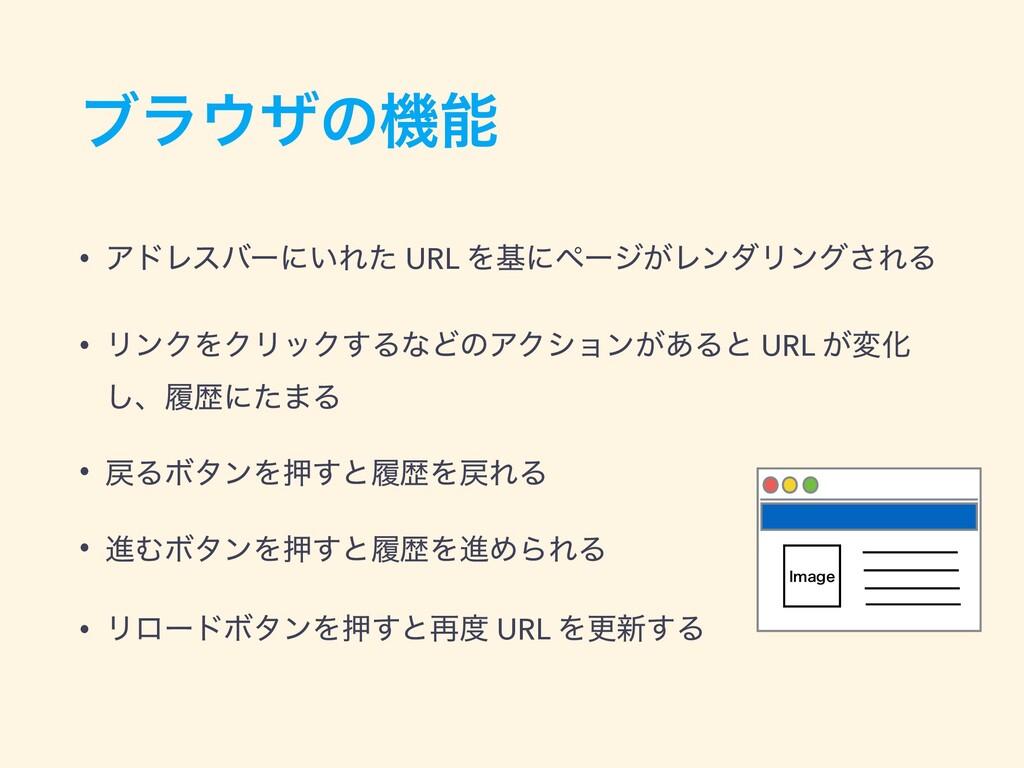 ϒϥβͷػ • ΞυϨεόʔʹ͍Εͨ URL Λجʹϖʔδ͕ϨϯμϦϯά͞ΕΔ • ϦϯΫ...
