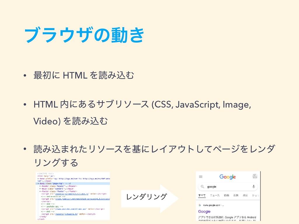 ϒϥβͷಈ͖ • ࠷ॳʹ HTML ΛಡΈࠐΉ • HTML ʹ͋ΔαϒϦιʔε (CSS...