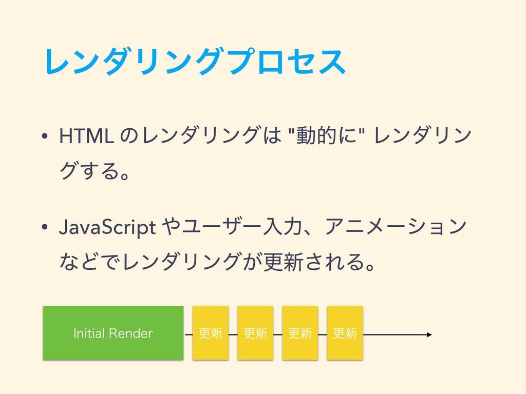 """ϨϯμϦϯάϓϩηε • HTML ͷϨϯμϦϯά """"ಈతʹ"""" ϨϯμϦϯ ά͢Δɻ • J..."""