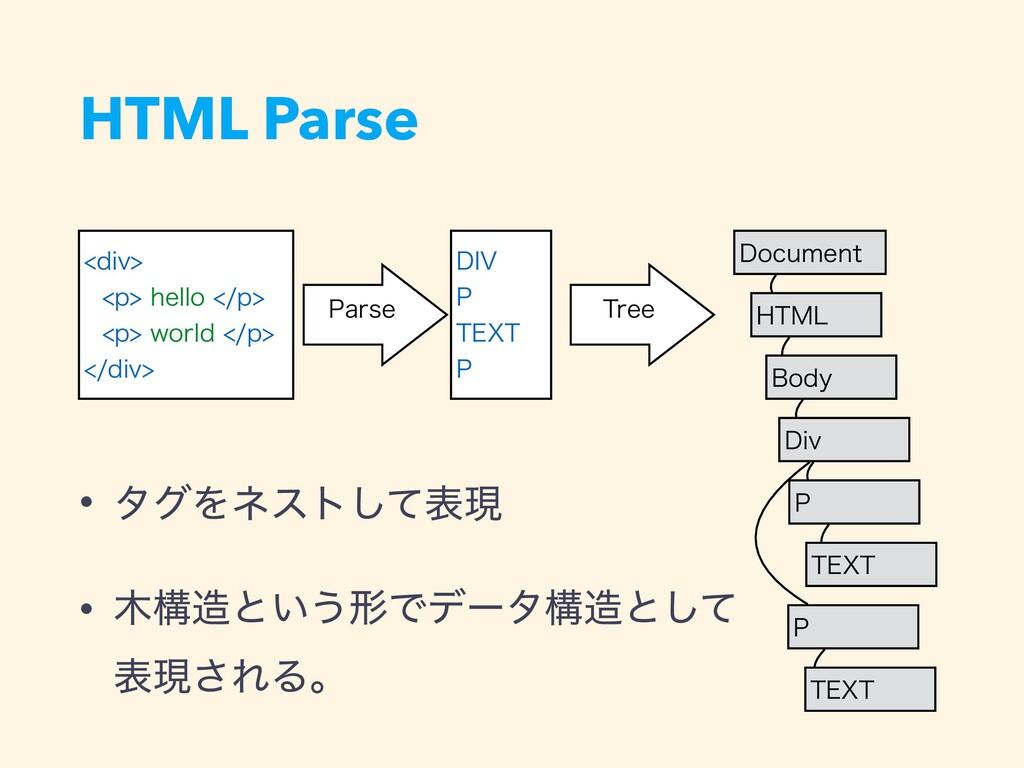 HTML Parse EJW QIFMMPQ QXPSMEQ...