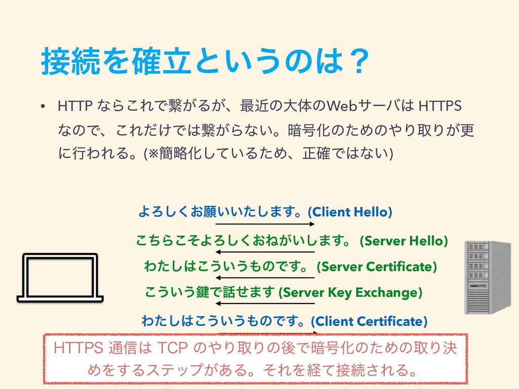 ͡Ό͋ࢲͷ伴ͱ߹Θͤͯ͜ΕͰ͠·͠ΐ͏ɻ (Client Certificate) ଓΛཱ֬...
