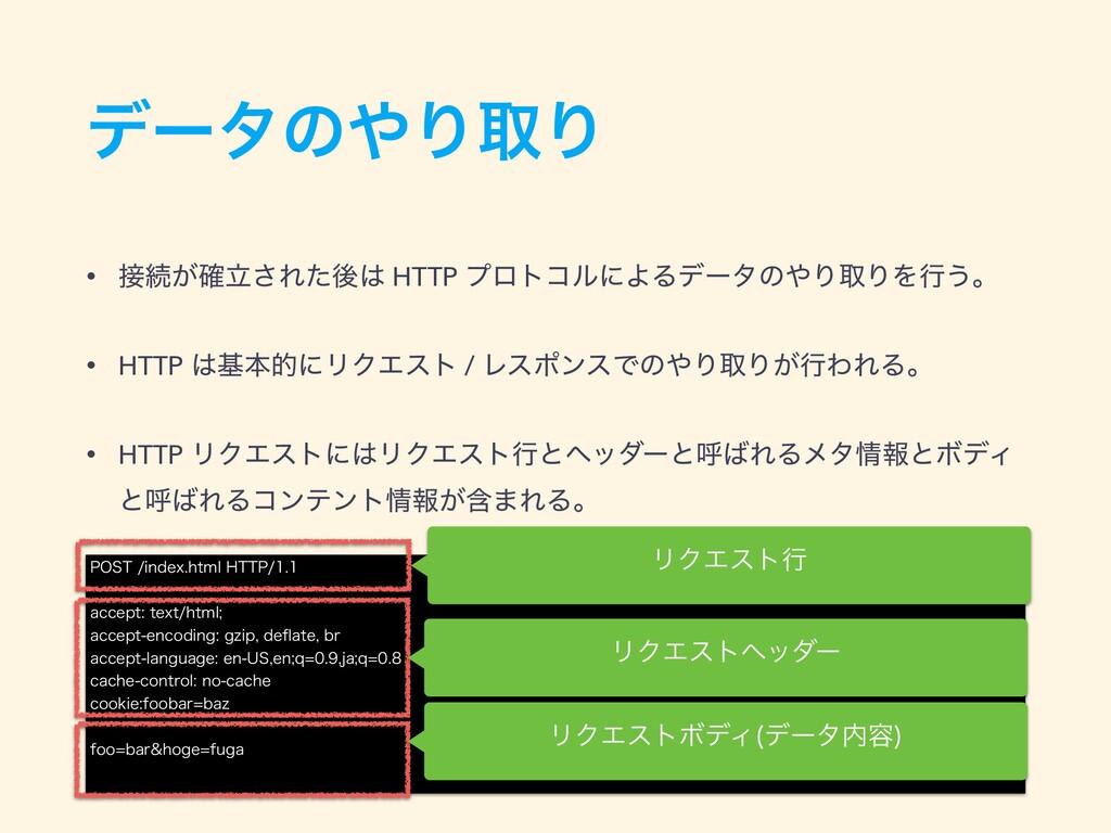σʔλͷΓऔΓ • ଓཱ͕֬͞Εͨޙ HTTP ϓϩτίϧʹΑΔσʔλͷΓऔΓΛߦ͏ɻ...