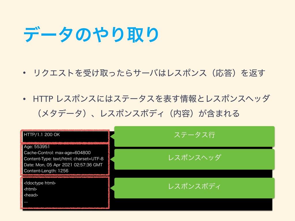 σʔλͷΓऔΓ • ϦΫΤετΛड͚औͬͨΒαʔόϨεϙϯεʢԠʣΛฦ͢ • HTTP ...