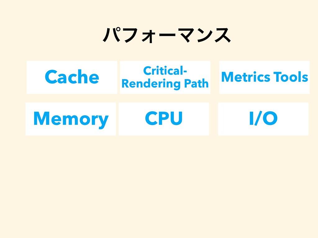 Cache Critical- Rendering Path Metrics Tools ύϑ...
