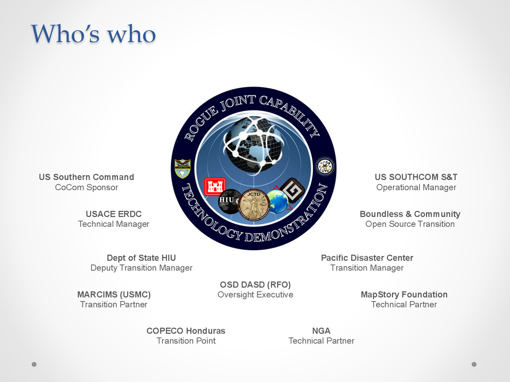 Who's who US Southern Command CoCom Sponsor ...