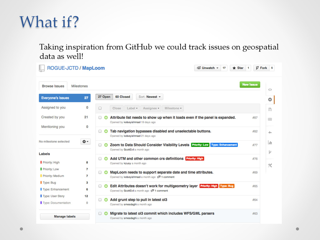 What if? Taking inspiration from GitHub ...