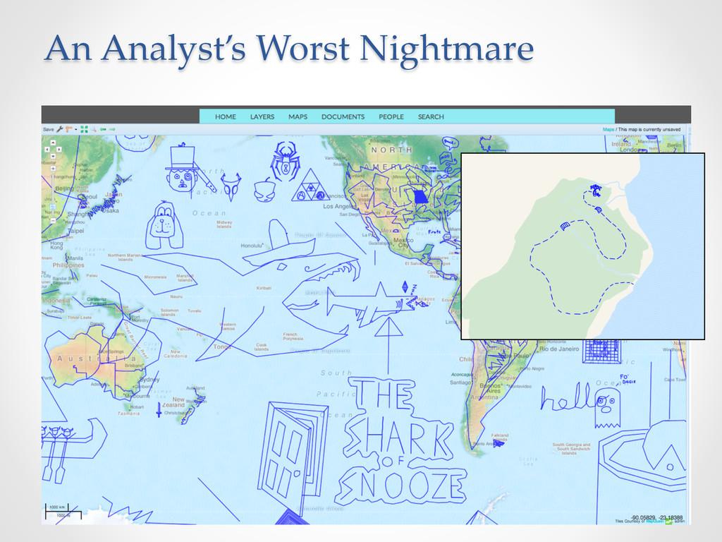 An Analyst's Worst Nightmare