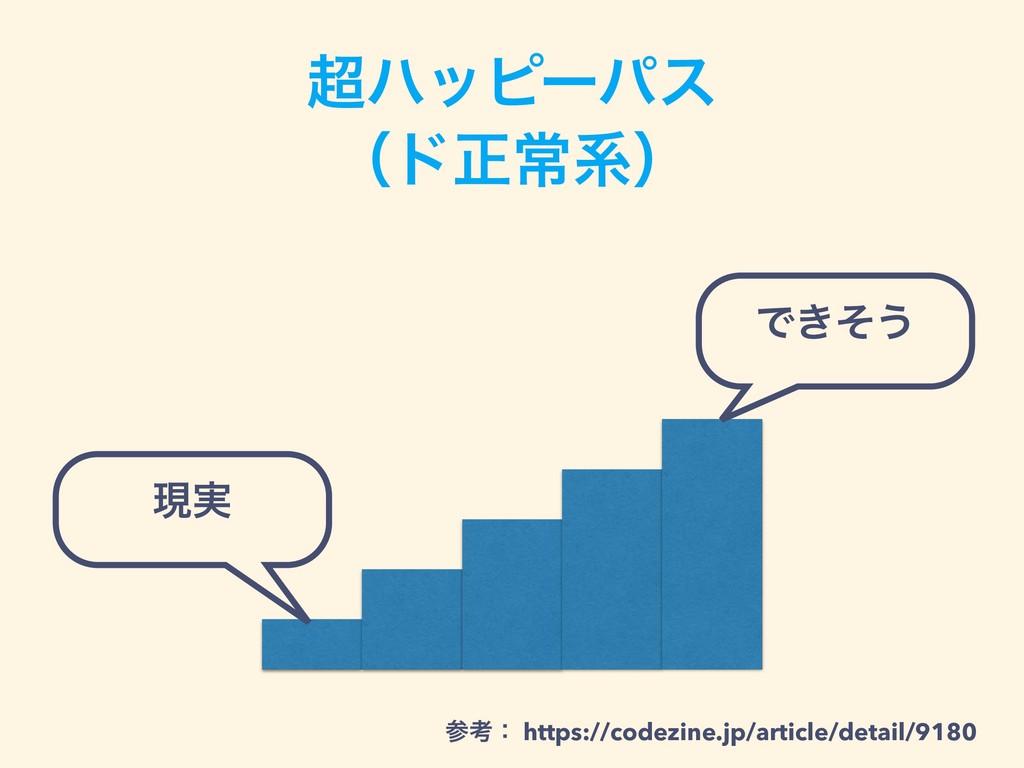 ϋοϐʔύε ʢυਖ਼ৗܥʣ Ͱ͖ͦ͏ ݱ࣮ ߟɿ https://codezine.jp/...