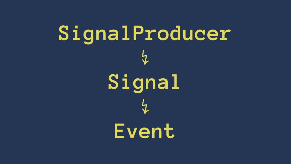 SignalProducer ↯ Signal ↯ Event