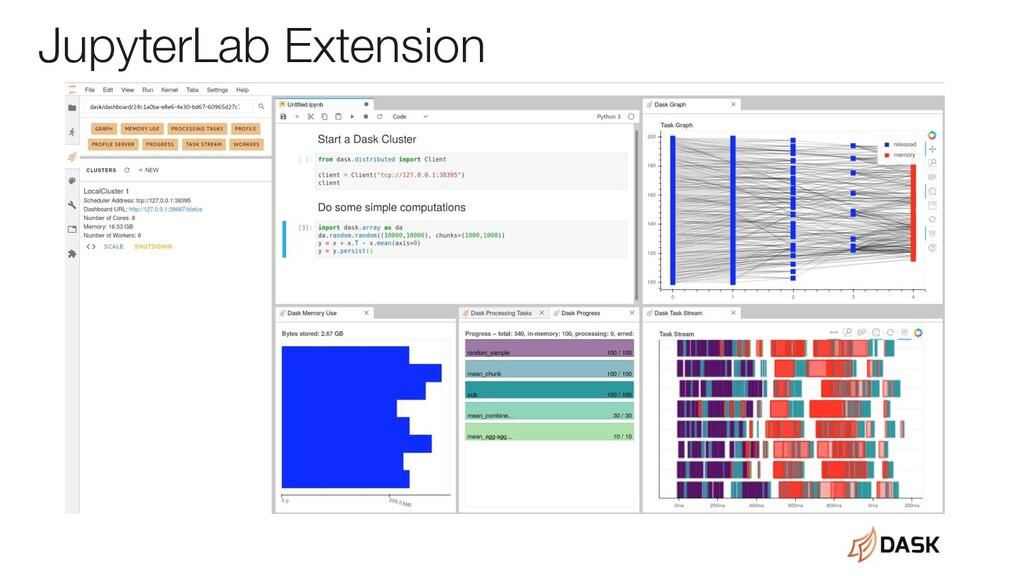 JupyterLab Extension