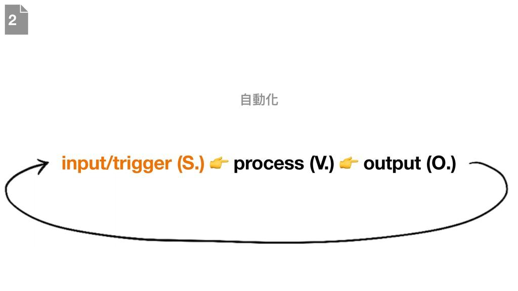 input/trigger (S.) 👉 process (V.) 👉 output (O.)...