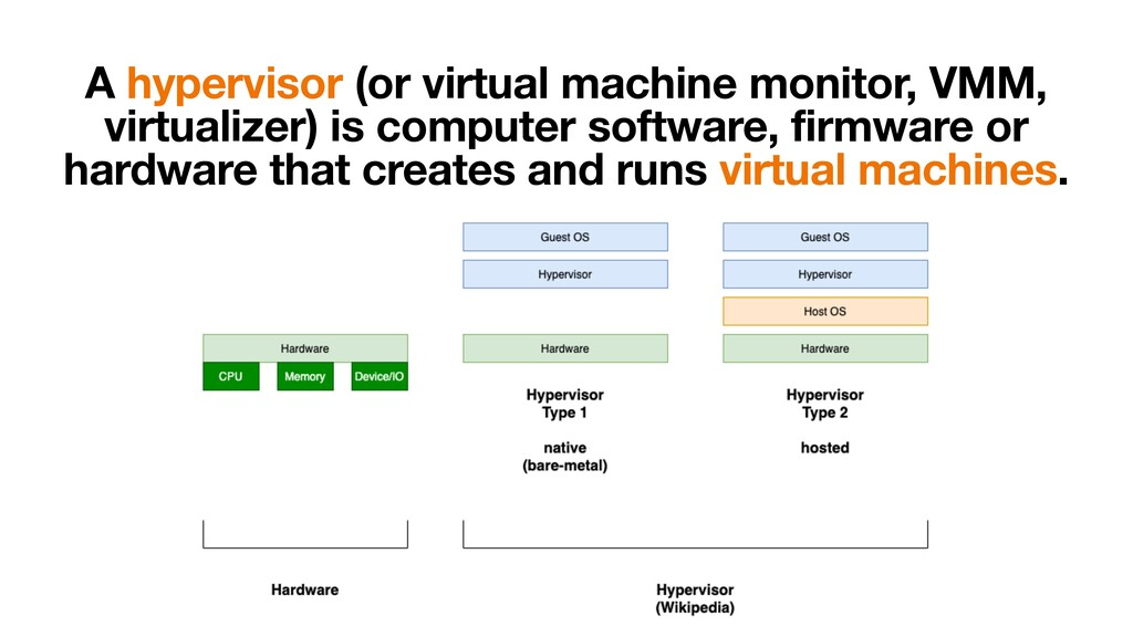 A hypervisor (or virtual machine monitor, VMM, ...