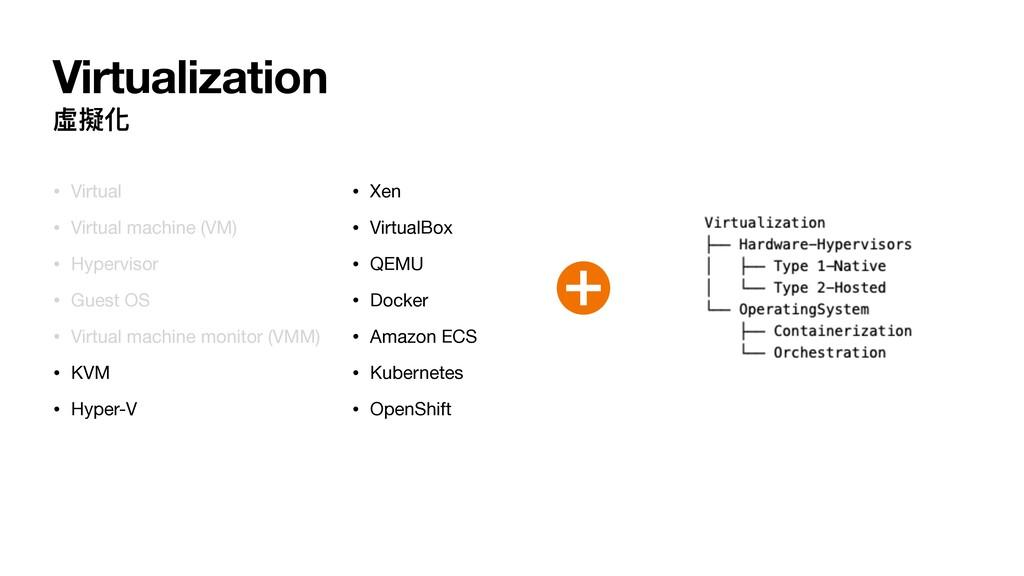 Virtualization 虛擬化 • Virtual  • Virtual machine...