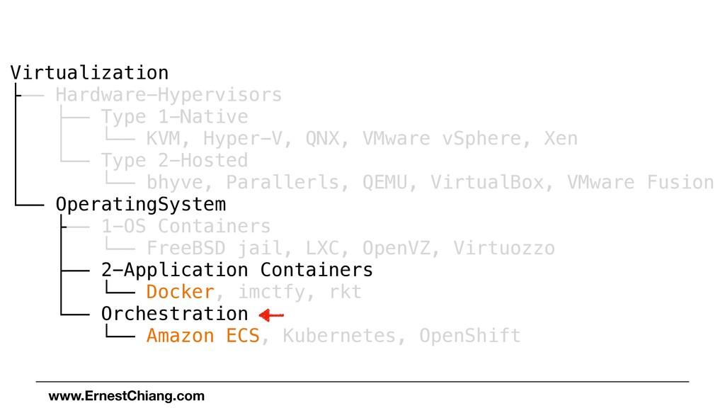 Virtualization   ├── Hardware-Hypervisors   │ ├...