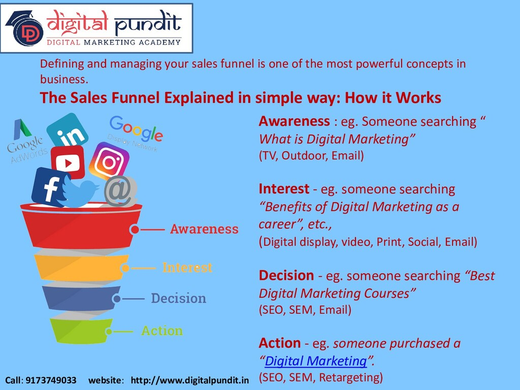 Defining and managing your sales funnel is one ...