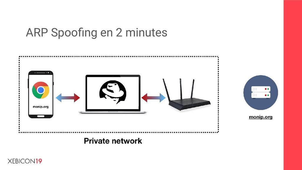 ARP Spoofing en 2 minutes