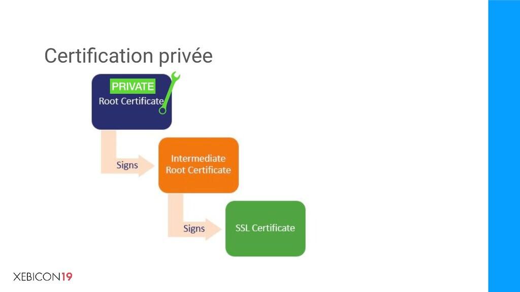 Certification privée