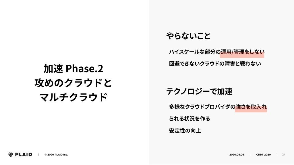 21 ɹɹʛɹɹ© 2020 PLAID Inc. 2020.09.06ɹɹʛɹɹCNDT 2...