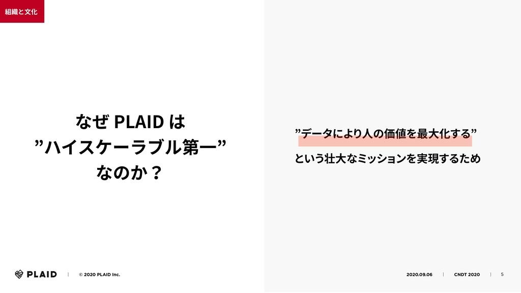 5 ɹɹʛɹɹ© 2020 PLAID Inc. 2020.09.06ɹɹʛɹɹCNDT 20...