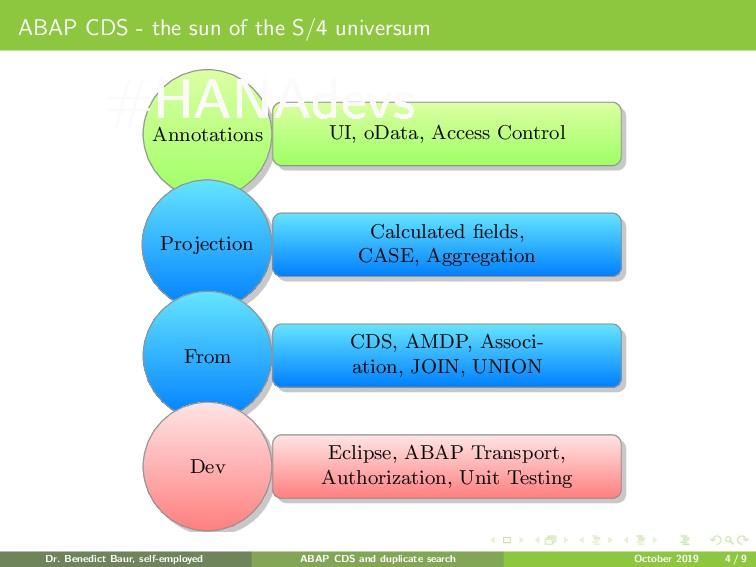 ABAP CDS - the sun of the S/4 universum Annotat...
