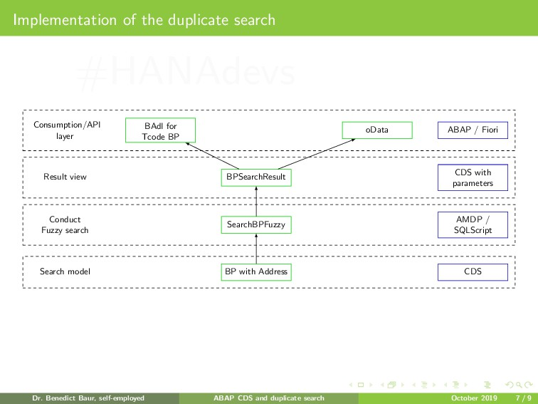 Implementation of the duplicate search Consumpt...