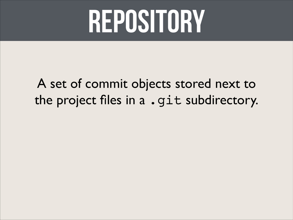 repository A set of commit objects stored next ...