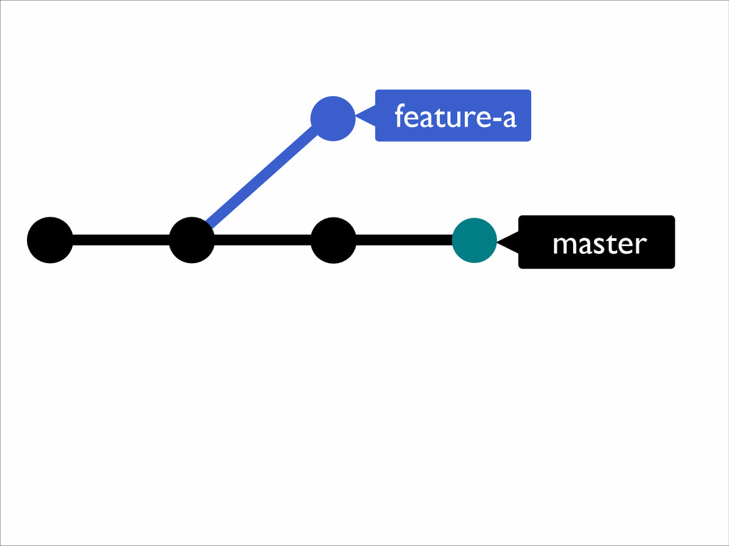 master feature-a