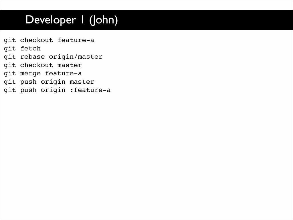 Developer 1 (John) git checkout feature-a! git ...