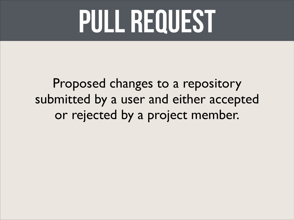 pull request Proposed changes to a repository s...