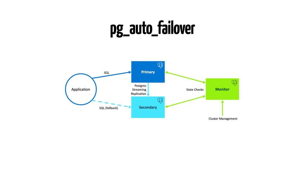 pg_auto_failover