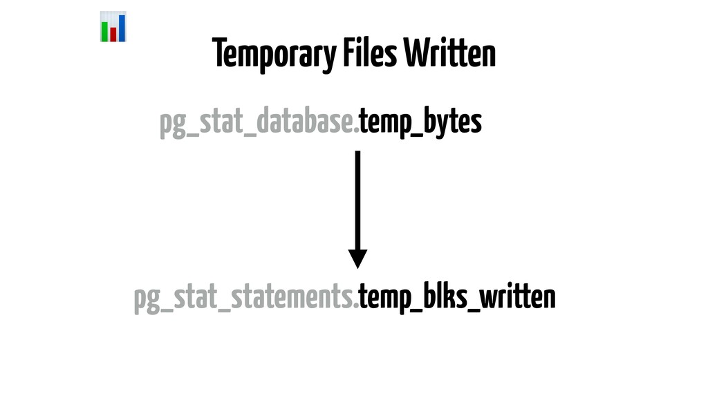 Temporary Files Written pg_stat_statements.temp...