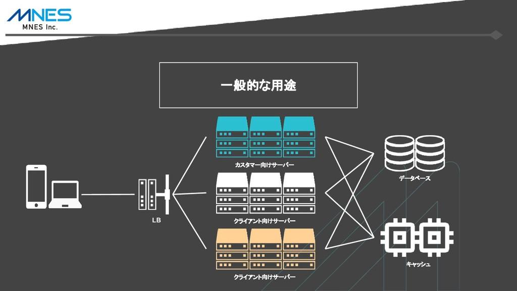 データベース キャッシュ カスタマー向けサーバー クライアント向けサーバー クライアント向けサ...