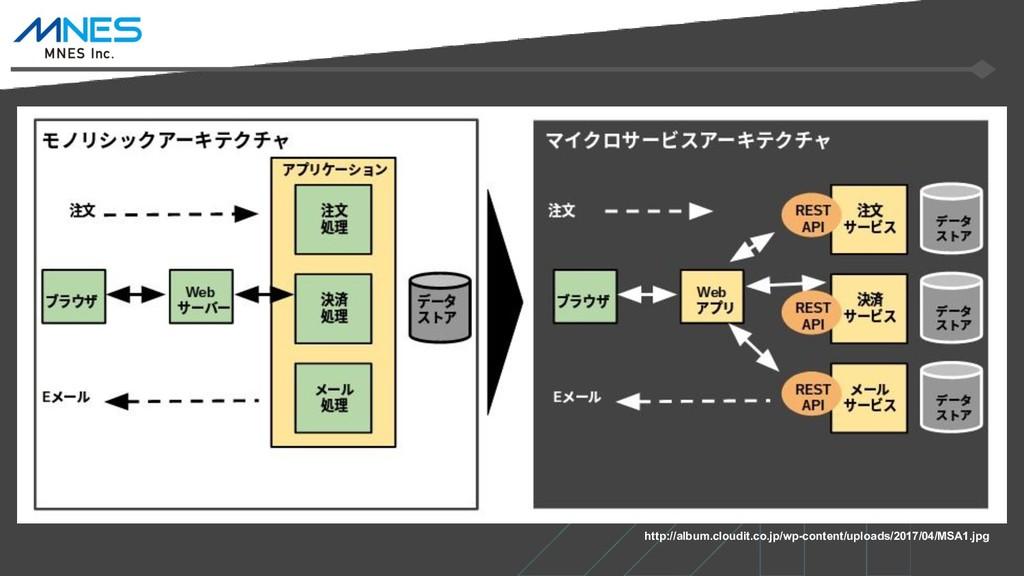 http://album.cloudit.co.jp/wp-content/uploads/2...