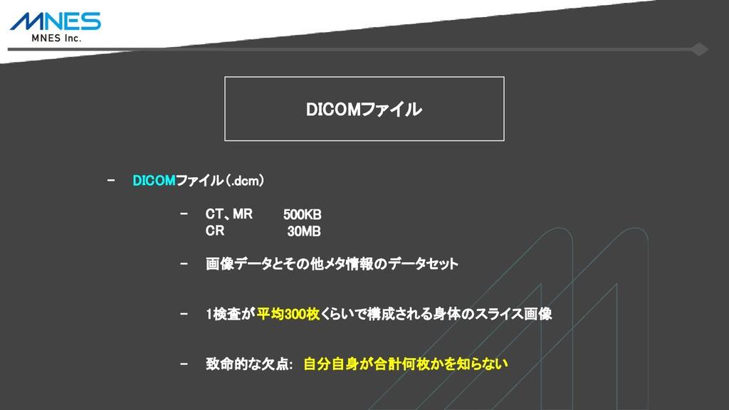 DICOMファイル - DICOMファイル(.dcm) - CT、MR CR - 画像データと...