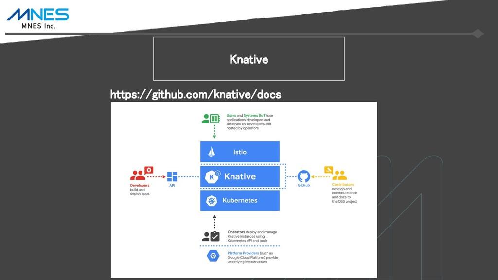 Knative https://github.com/knative/docs