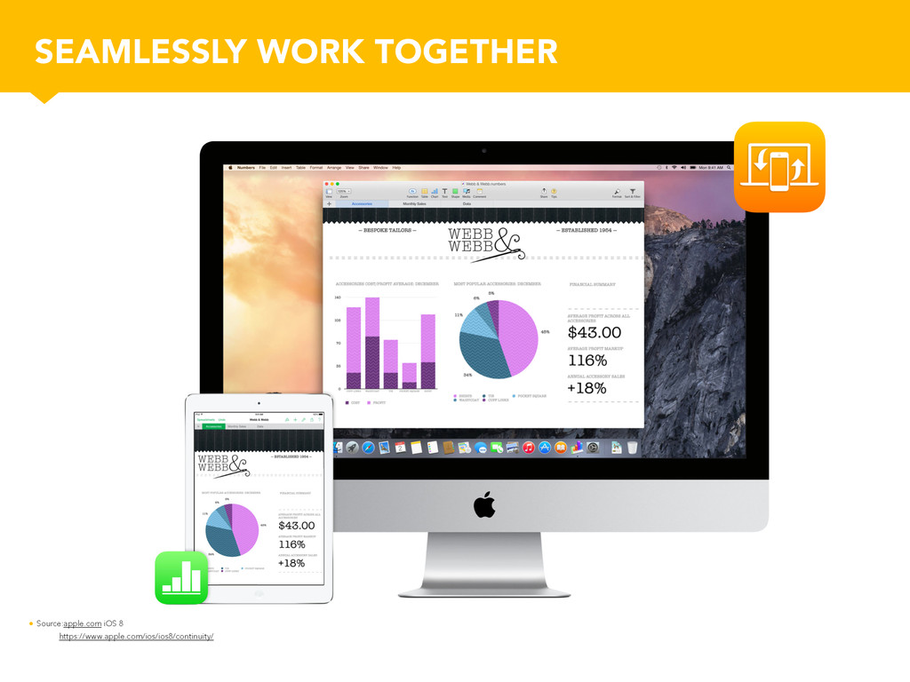 SEAMLESSLY WORK TOGETHER • Source:apple.com iOS...