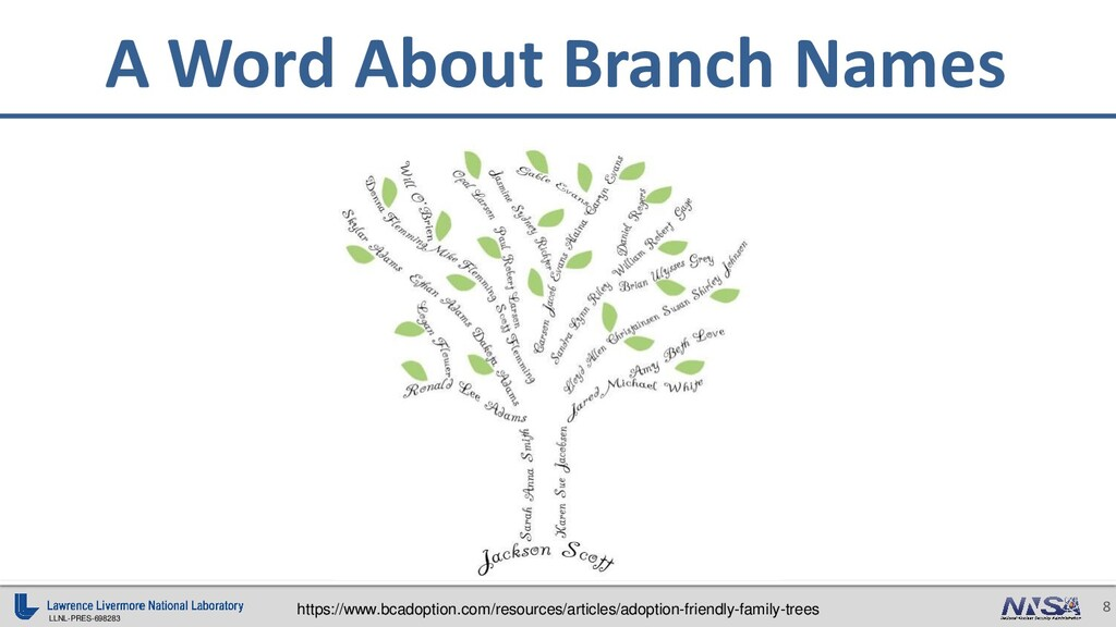 LLNL-PRES-698283 8 A Word About Branch Names ht...
