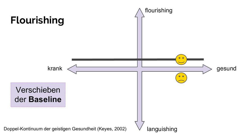 Flourishing Verschieben der Baseline languishin...