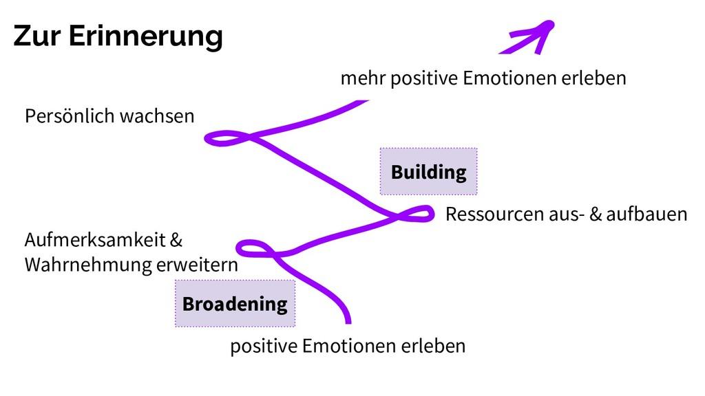 Persönlich wachsen positive Emotionen erleben m...