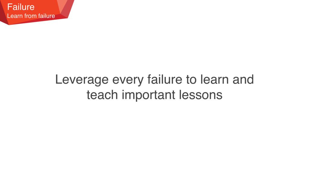 Failure Learn from failure Leverage every failu...