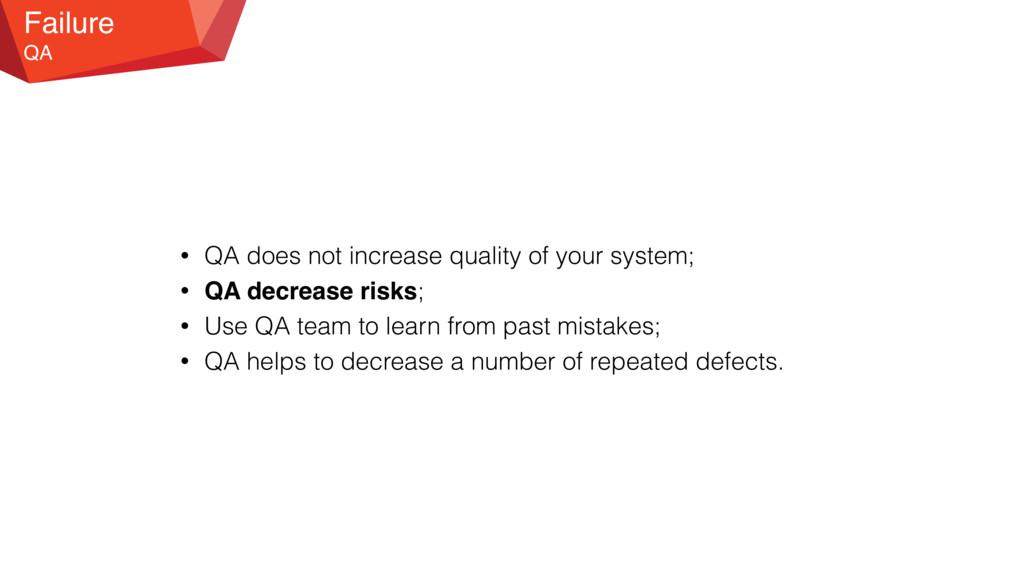 Failure QA • QA does not increase quality of yo...