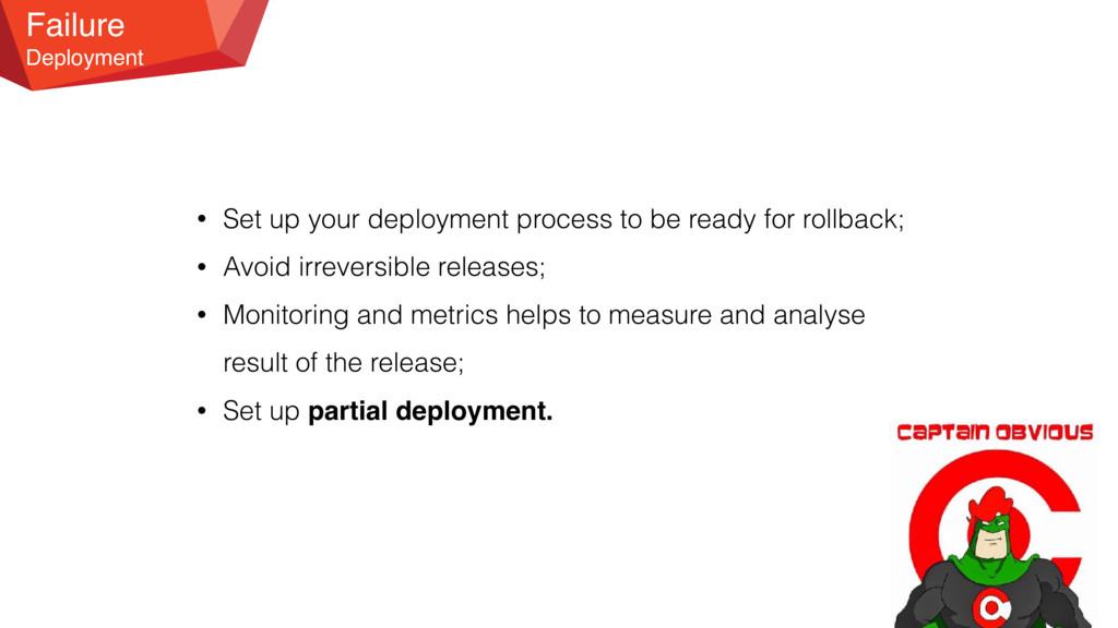 Failure Deployment • Set up your deployment pro...