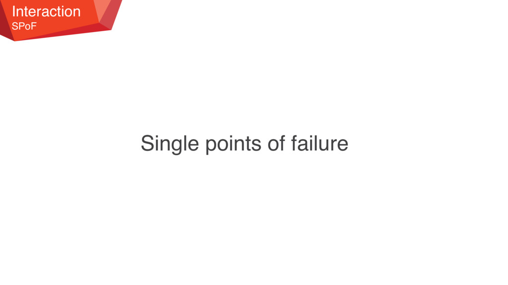 Interaction SPoF Single points of failure