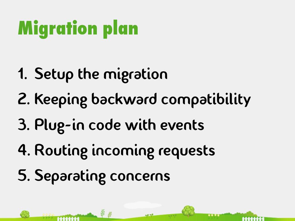 Migration plan 1. Setup the migration 2.Keepi...