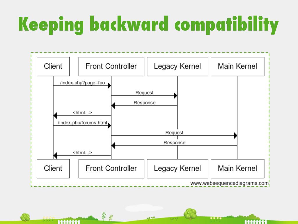 Keeping backward compatibility