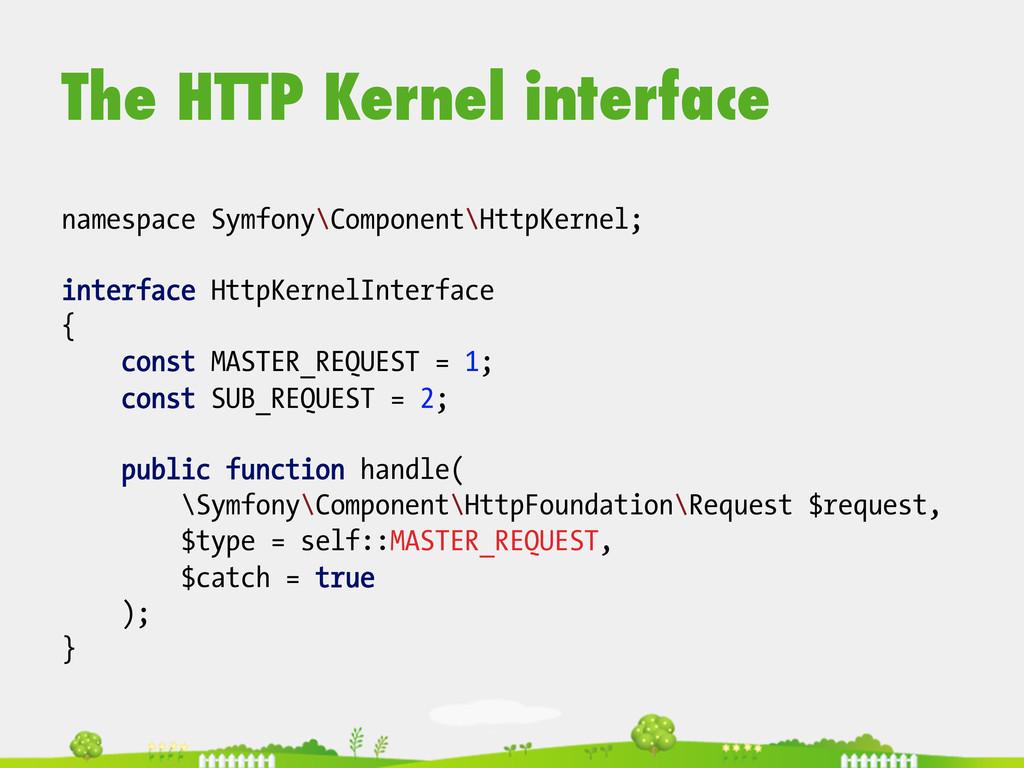 The HTTP Kernel interface namespace Symfony\Com...