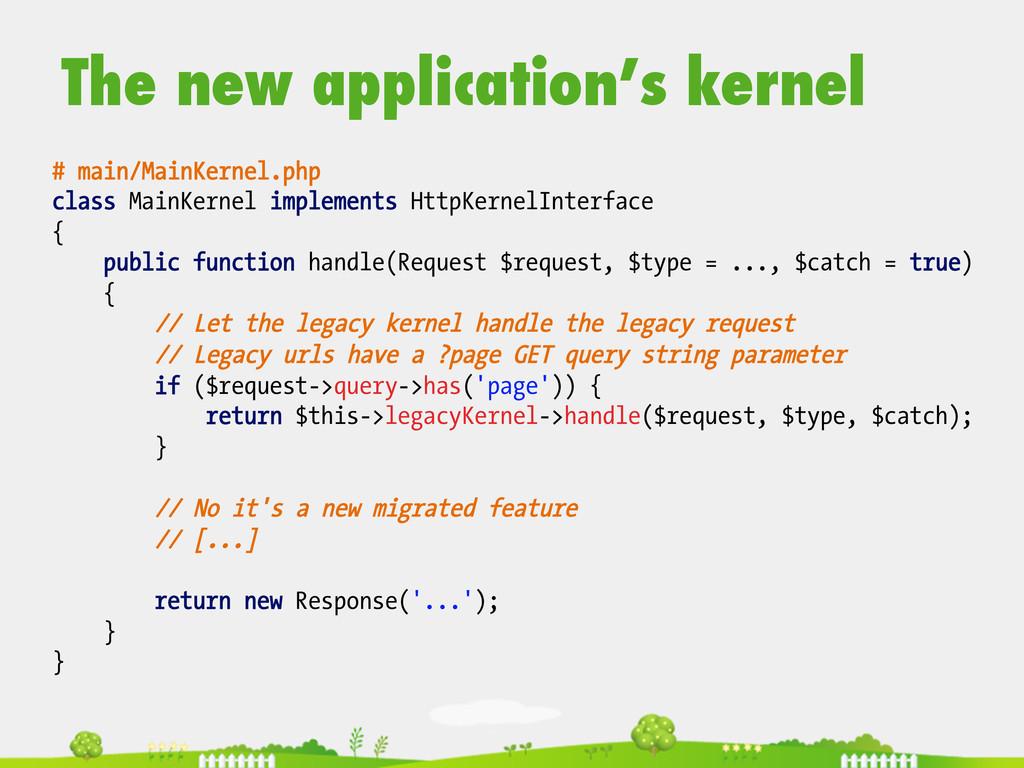 The new application's kernel # main/MainKernel....